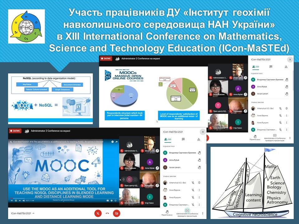 Участь у XIII International Conference on Mathematics, Science and Technology Education (ICon-MaSTEd)